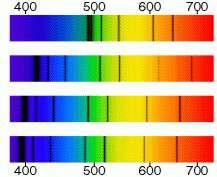 espectro luz atomo