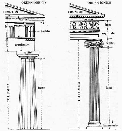 estilos griegos