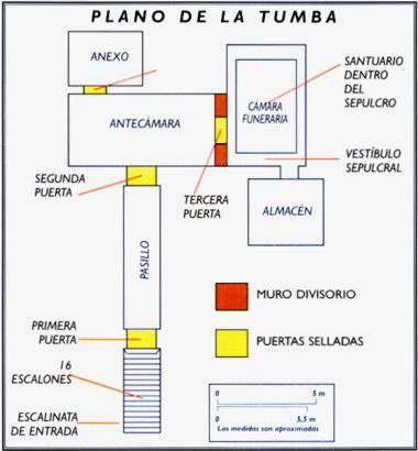 Plano de la Tumba De Tutankamon