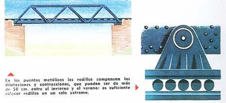 apoyo de puentes