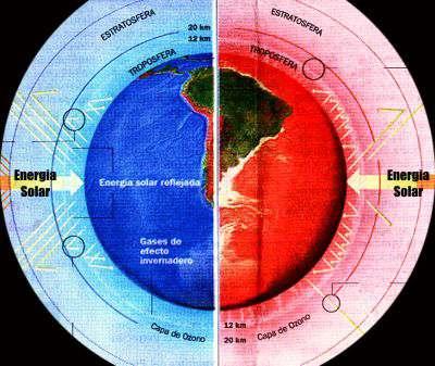 Causas del Calentamiento Global y Sus Consecuencias – BIOGRAFÍAS e ...