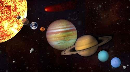 Astronomia: El Sistema Solar y sus Planetas Movimiento