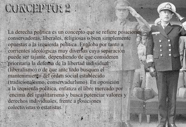 concepto político, ser de derecha