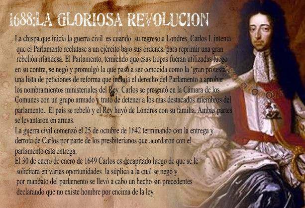 Jacobo II la Revolucion Inglesa