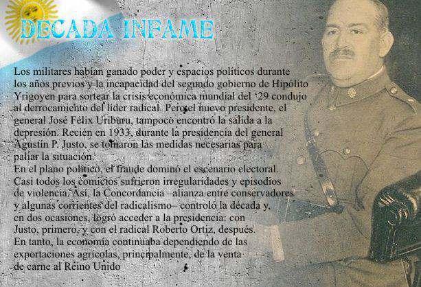 Primer Golpe de Estado en Argentina Gobierno de Uriburu y Justo