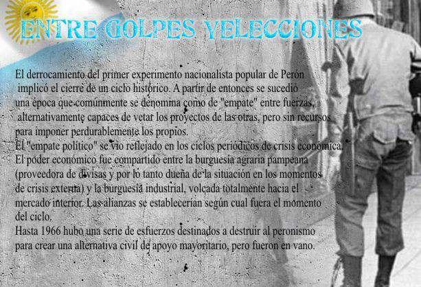 Inestabiliad Institucional Argentina