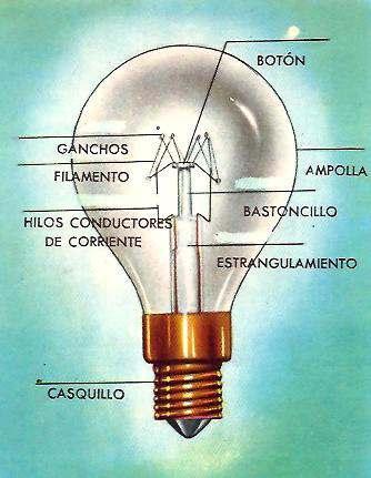 Historia de la Lampara Electrica Fabricacion y Material Usado