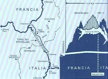 Tunel Montblanc entre Francia Italia en los Alpes