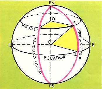 meridianos y paralelos del planeta