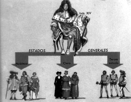 esquema del absolutismo en francia