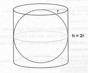 cilindro y esfera inscripta