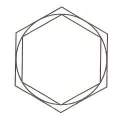 poligono inscripto en una circunferencia