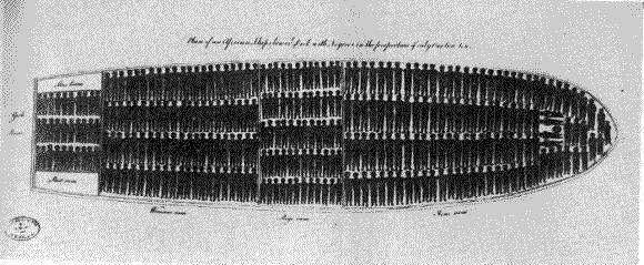 El fin de la esclavitud Willians Willberforce Historia de la Esclavitud