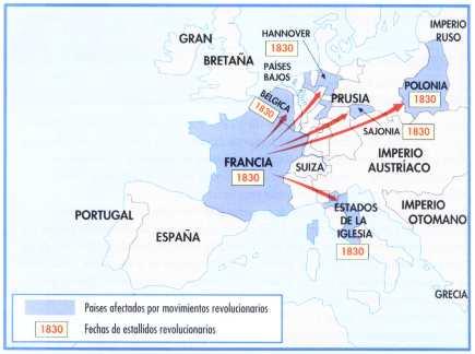 Los movimientos revolucionarios de 1830