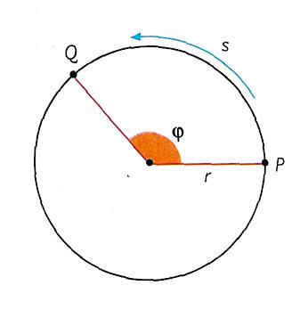 física cimetica