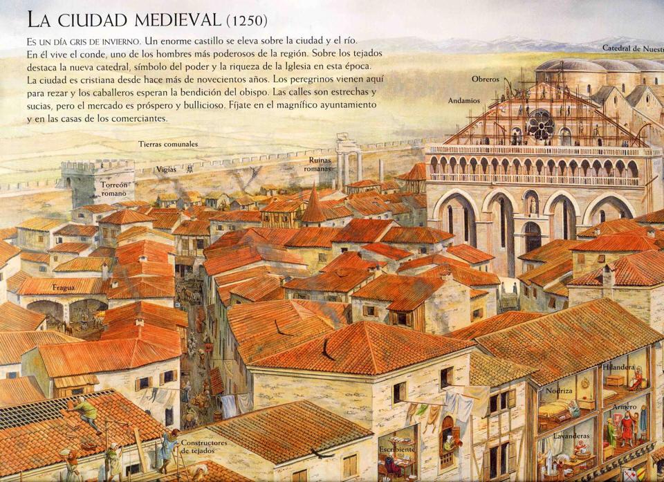 La Ciudad Medieval Aspecto Costumbres De Vida Y Seguridad Biografías E Historia Universal Argentina Y De La Ciencia