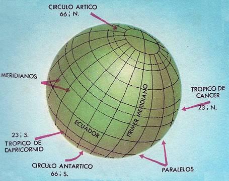 hallar las coordendas geograficas