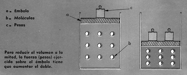 gas ideal formado por moleculas ideales