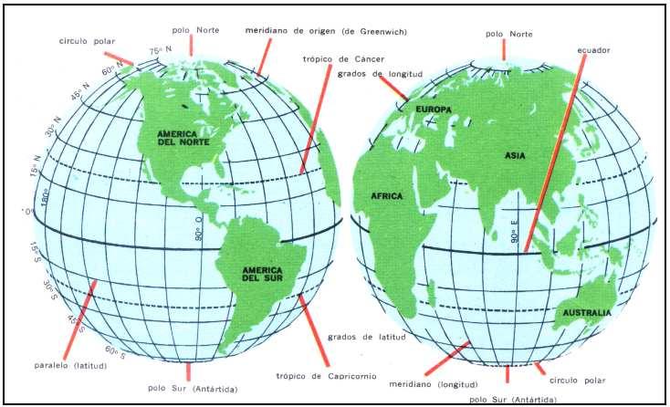 elementos del planeta tierra