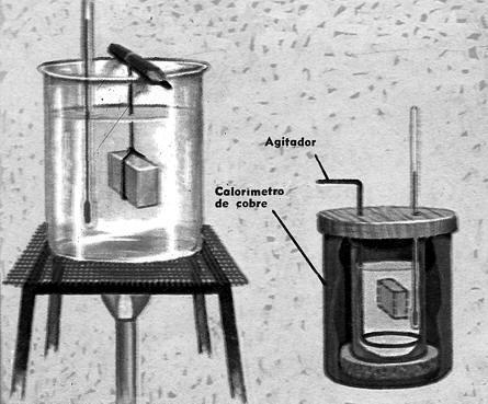 calorimetro metodo de las mezclas