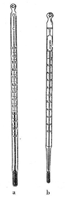 termometros clasicos