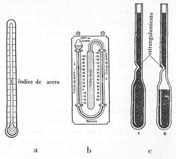 termometros de maxima y minima
