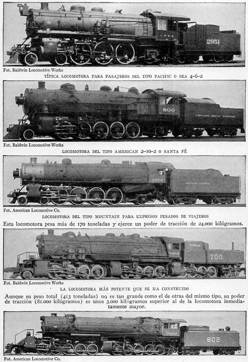 Historia del Ferrocarril a Vapor:Cronologia de su Evolución