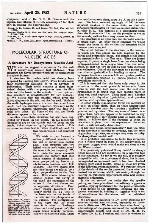 Publicación del Descubrimiento de Watson y Crick en la Revista NTURE