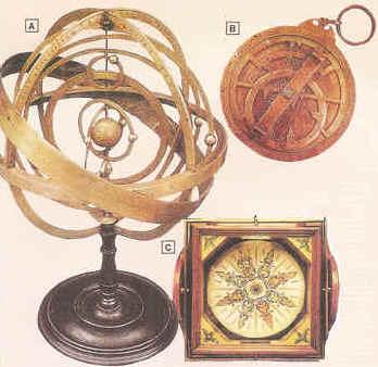 instrumentos navegacion