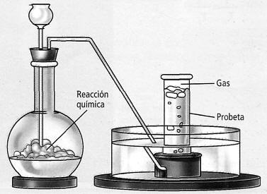 imagen-gases