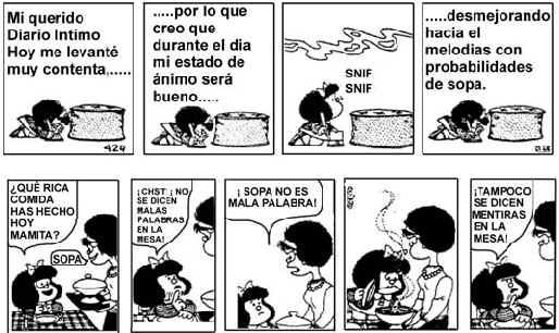 Historia Mafalda Origen de Mafalda Quino Creador de la Historieta