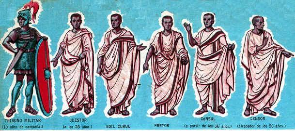 Magistraturas en Roma Antigua:Funciones de los Magistrados
