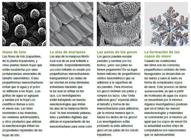 nanociencia, cuadro de aplicaciones