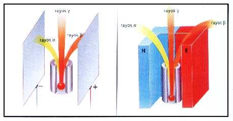 rayos atomicos