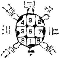 cuadrados magicos historia