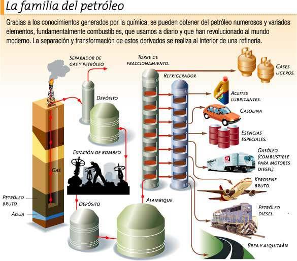 petroleo02.jpg