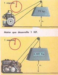 explicacion grafica de 1 HP