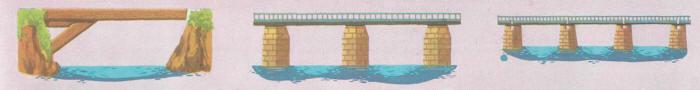 esquema de tipos de puente