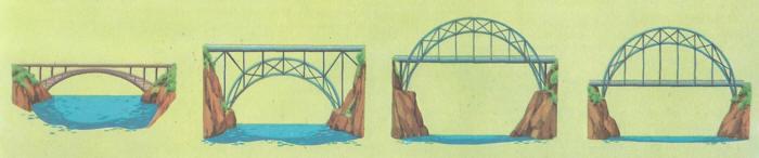 esquema de puentes de arco