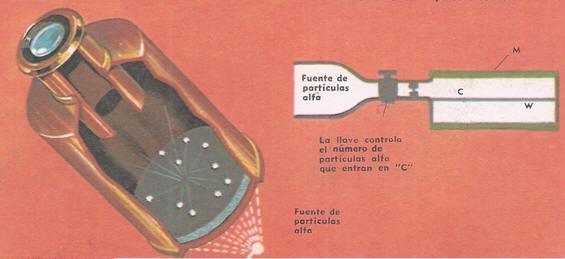 esquema deteccion particula alfa