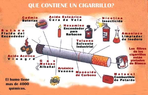 que contiene un cigarrillo