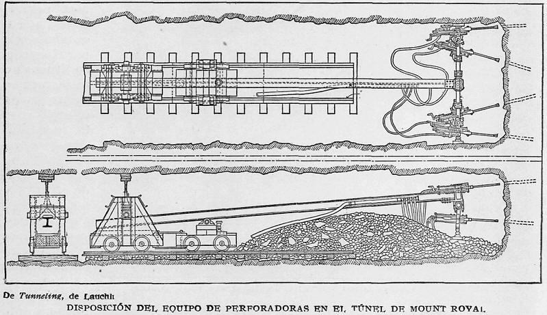 esquema construccion de un tunel