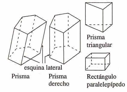 calculo de volumenes prismas