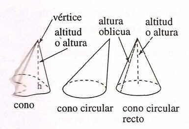 F rmulas de volumenes de cuerpos geom tricos tabla online for Prisma circular
