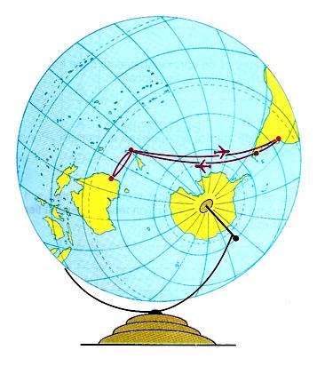 Vuelo Transpolar