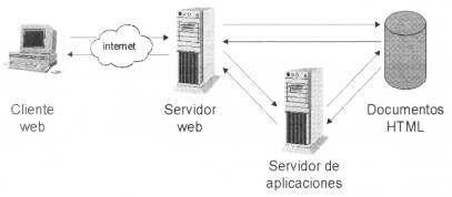 internet-funcionamiento