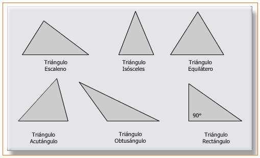 Calculadora online de trinángulos obtusangulos