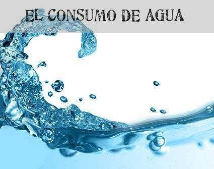 Consumo de Agua en el Mundo Huella Hídrica, Tablas y Mapa