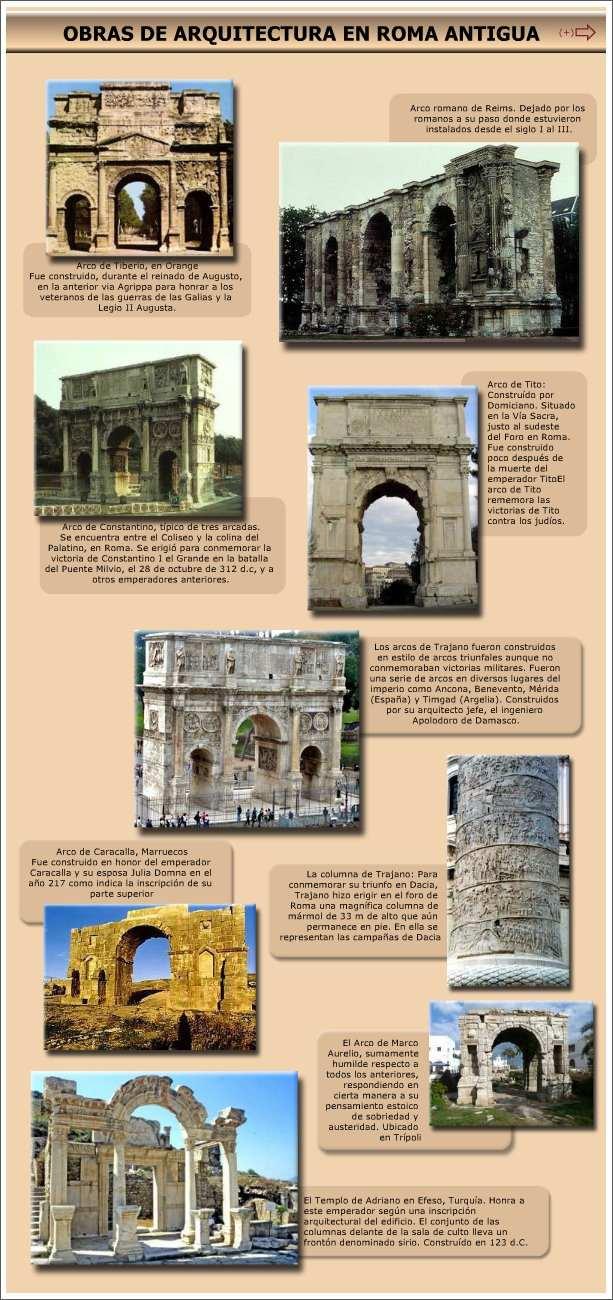 arquitectura roma antigua grandes obras