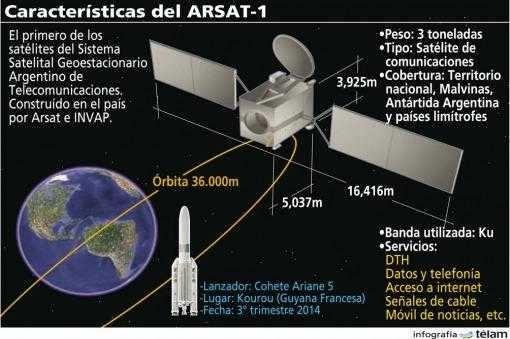 caracteristicas del satelite argentino arsat